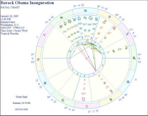 barack obama 2014 psychic predictions president barack obama s