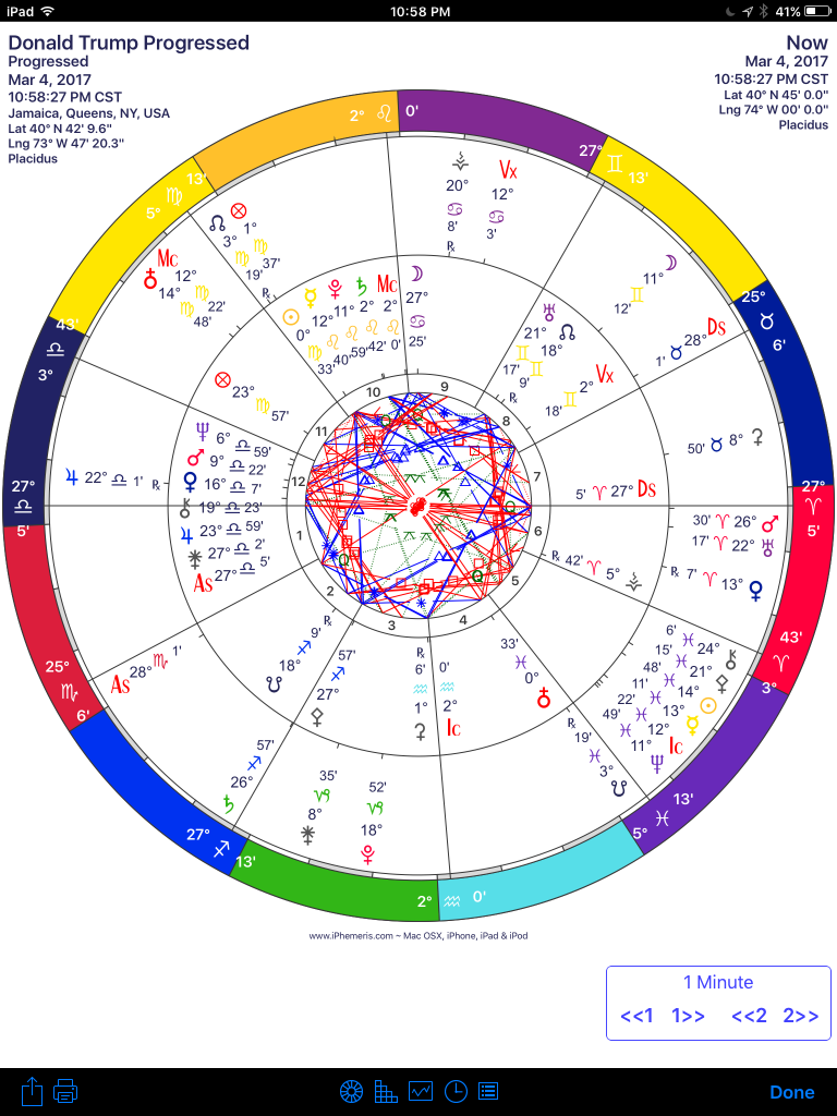 Donald trumps progressed chart with transits astrology and in his progressed chart he has a load of planets in the 12 house in libra and another load of planets in leo in the 10th nvjuhfo Choice Image