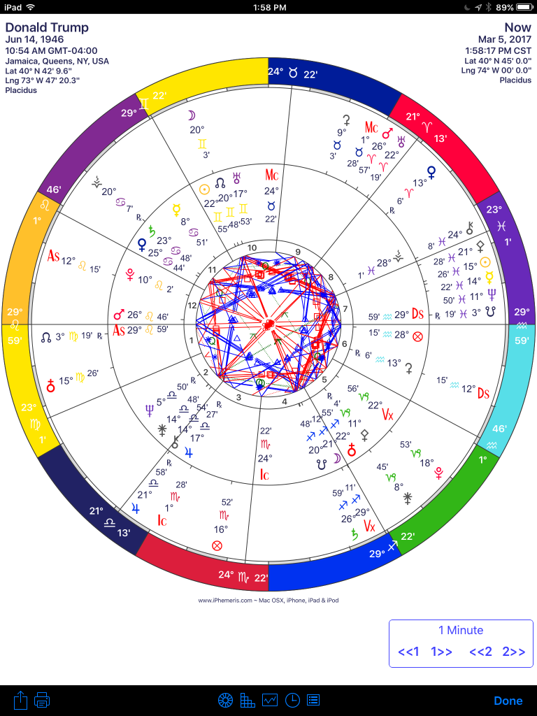Donald trumps progressed chart with transits astrology and so above is dts natal chart with current transits as you can see that stellium of planets in pisces are in the 7th house of legal issues partnerships nvjuhfo Images