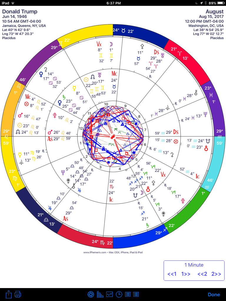 Donald trumps progressed chart with transits astrology and and heres the second whammy period this is the period where suddenly everything will crumble around him and he will lose everything his position power nvjuhfo Images
